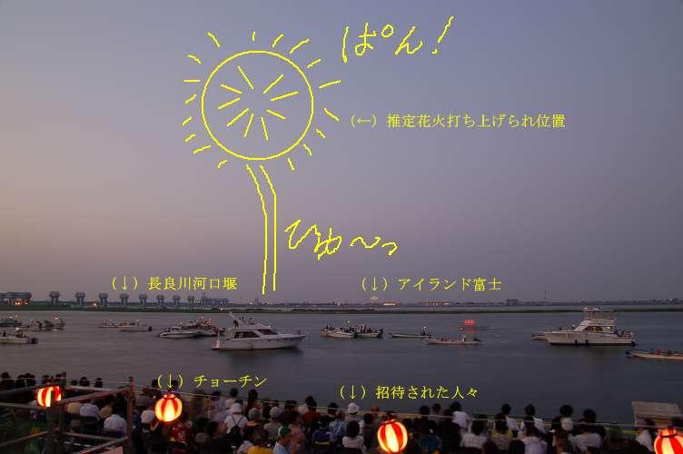 桑名水郷花火大会@暗くなる前状況♪
